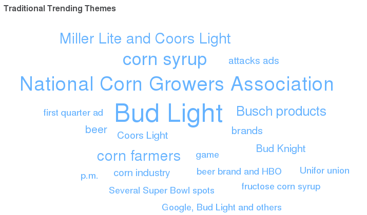 Corn Twitter Themes traditional-1